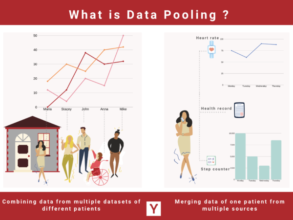 Data Pooling By Pryv